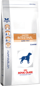 Royal Canin Canine Gastro Intestinal Low Fat Dry 12 kg ERÄ VMP 12/16