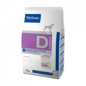 Virbac Veterinary HPM Dermatology Support Dog 12 kg