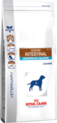 Royal Canin Canine Gastro Intestinal Moderate Calorie Dry 7,5kg