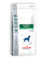 Royal Canin Canine Satiety Dry 12kg