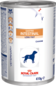 Royal Canin Canine Gastro Intestinal Low Fat Wet 12 x 410g