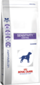 Royal Canin Canine Sensitivity Control Dry 1,5 kg